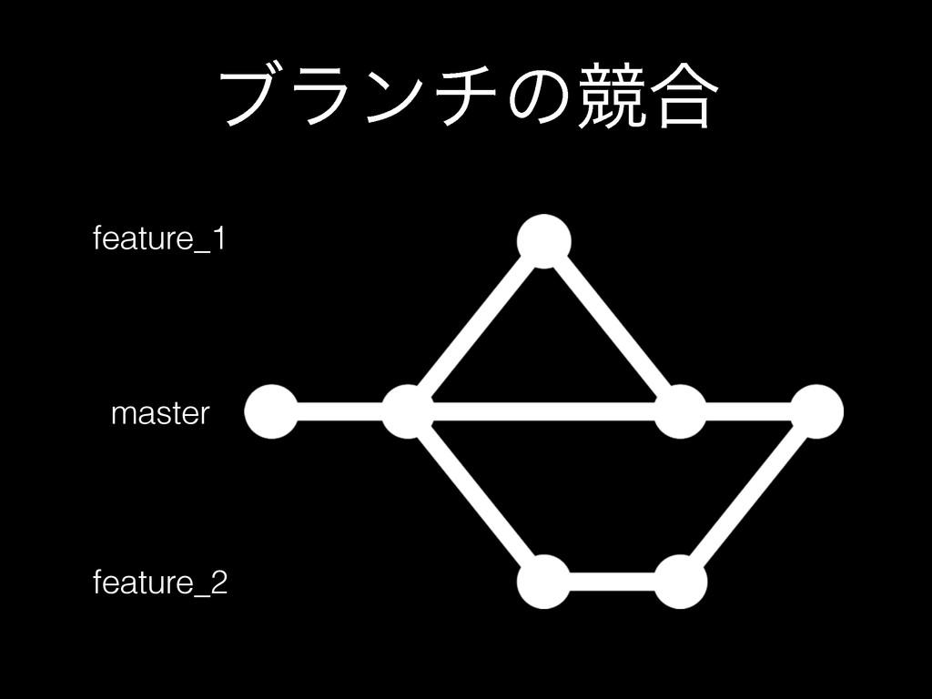 ϒϥϯνͷڝ߹ master feature_1 feature_2