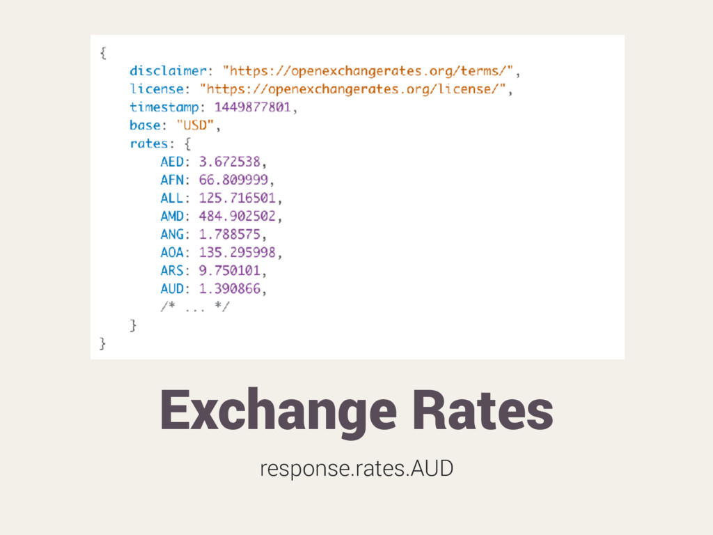 Exchange Rates response.rates.AUD