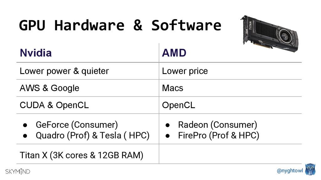 @nyghtowl GPU Hardware & Software Nvidia AMD Lo...