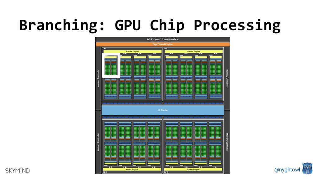 @nyghtowl Branching: GPU Chip Processing