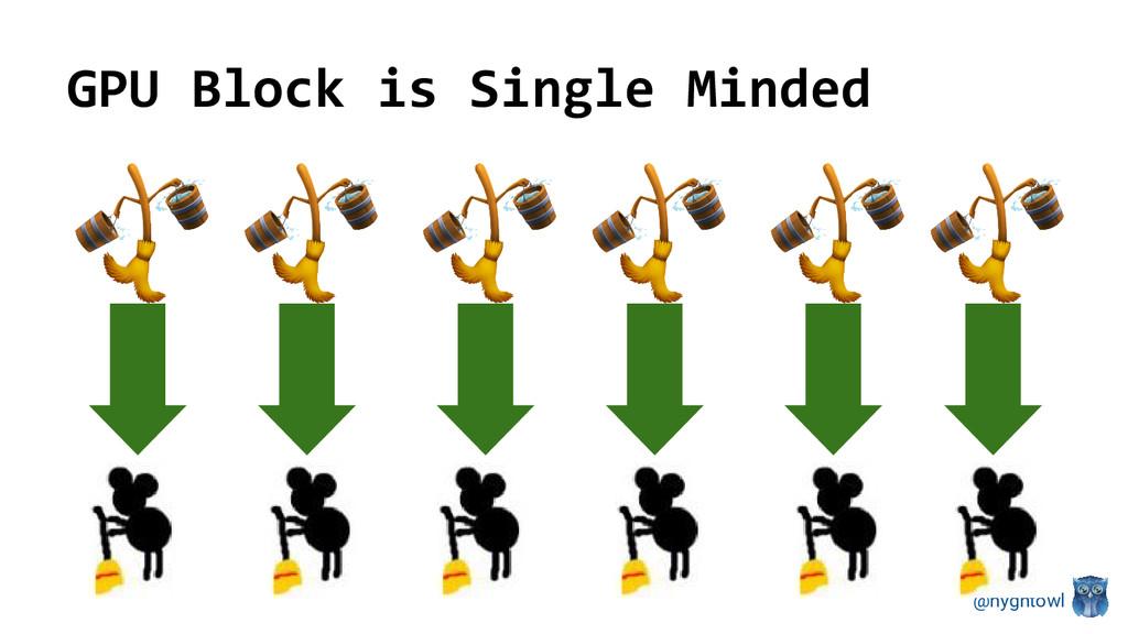 @nyghtowl GPU Block is Single Minded
