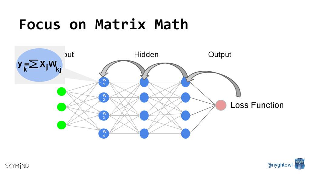 @nyghtowl Focus on Matrix Math W 3 W 4 W 2 W 1 ...