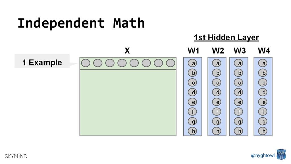 @nyghtowl Independent Math W1 X a b c d e f g 1...