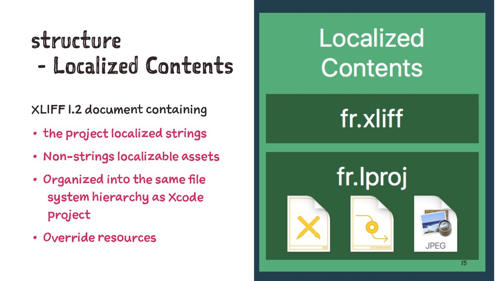 structure - Localized Contents XLIFF 1.2 docume...
