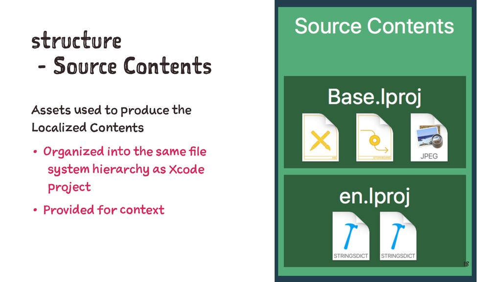 structure - Source Contents Assets used to prod...