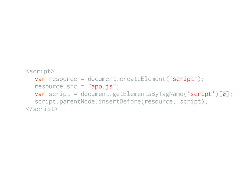 <script> var resource = document.createElement(...