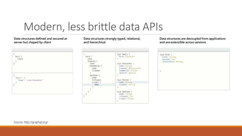 Modern, less brittle data APIs Data structures ...