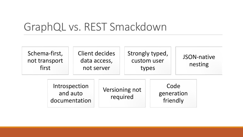 GraphQL vs. REST Smackdown Schema-first, not tr...