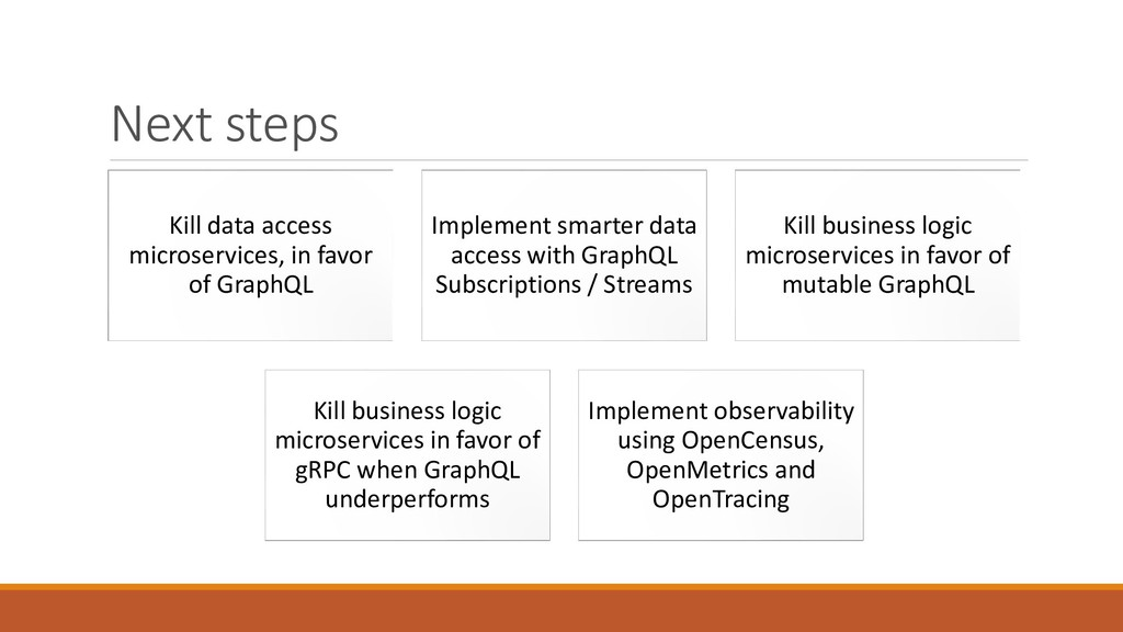 Next steps Kill data access microservices, in f...