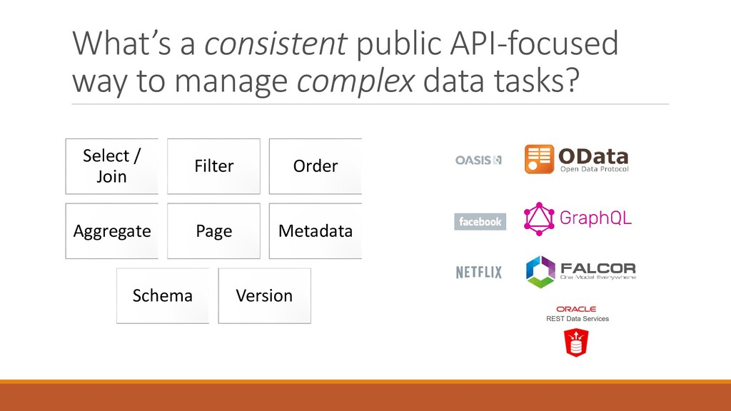 What's a consistent public API-focused way to m...