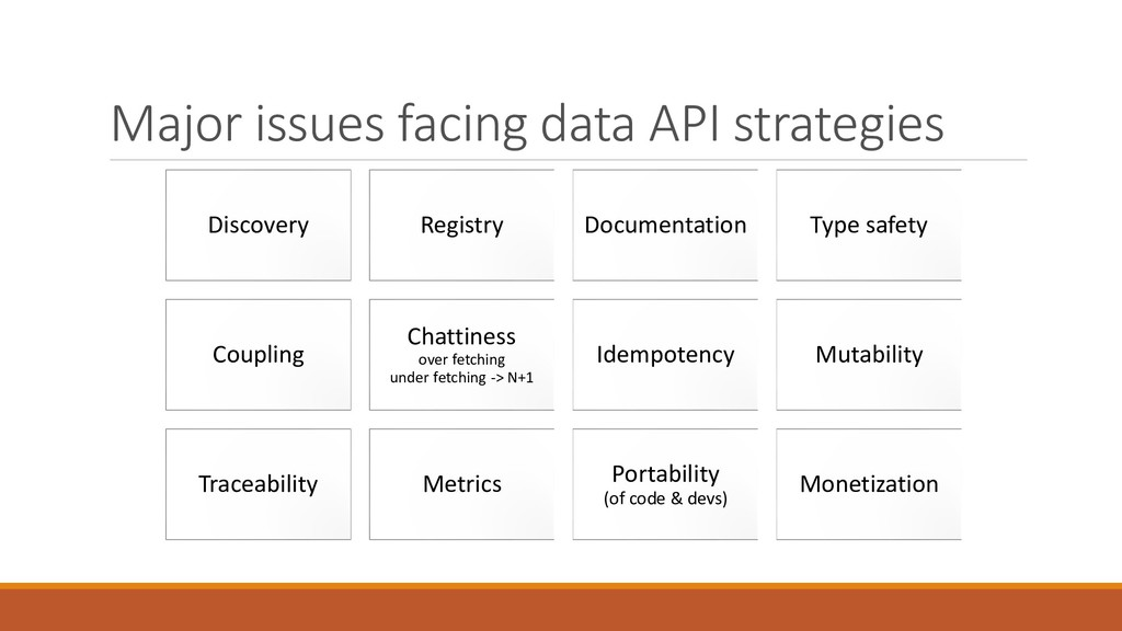Major issues facing data API strategies Discove...