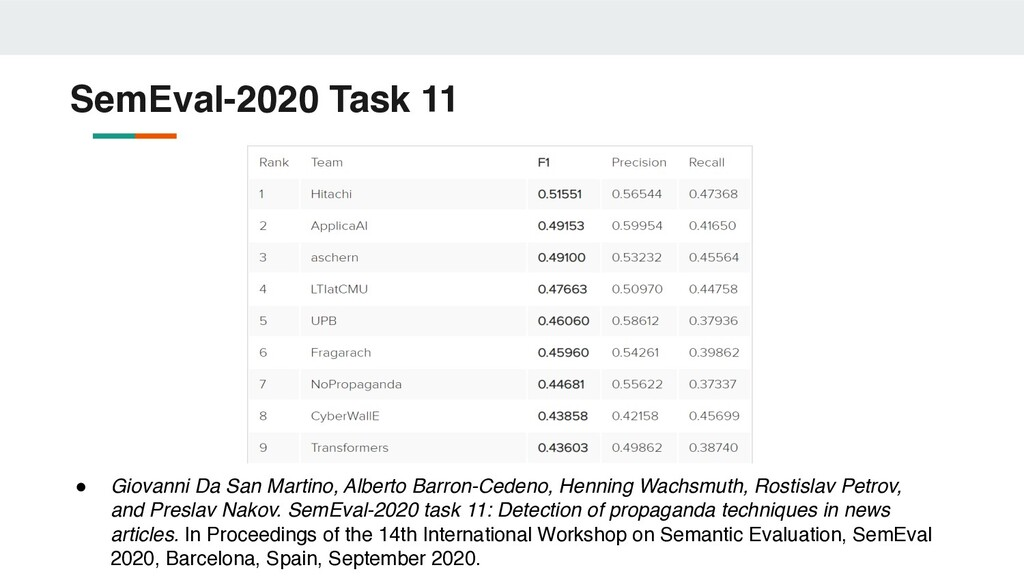 SemEval-2020 Task 11 ● Giovanni Da San Martino,...
