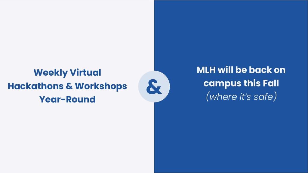 & Weekly Virtual Hackathons & Workshops Year-Ro...