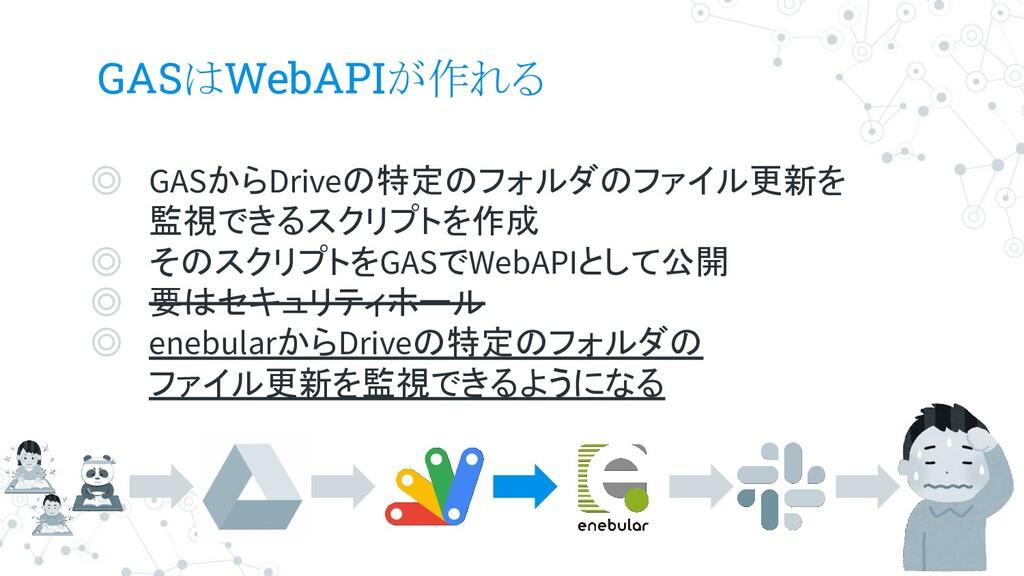 GASはWebAPIが作れる ◎ GASからDriveの特定のフォルダのファイル更新を 監視で...