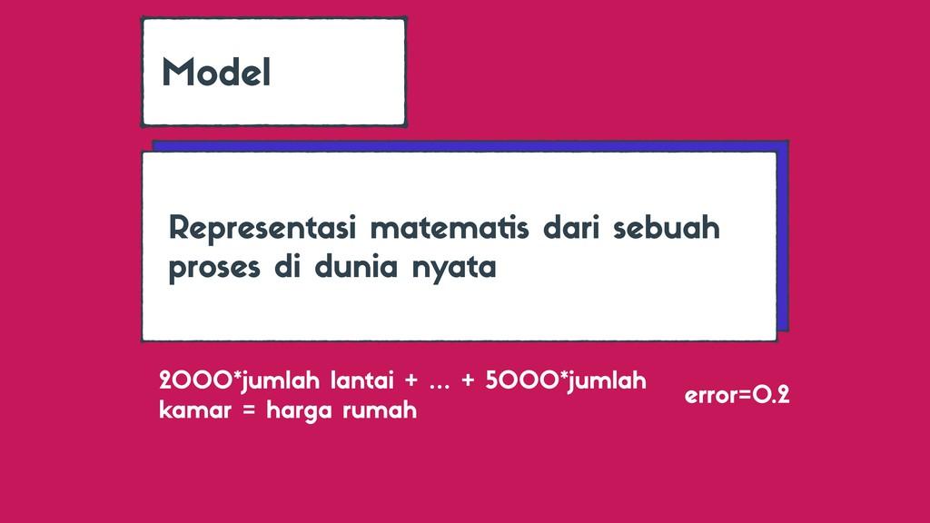 Model Representasi matematis dari sebuah proses...