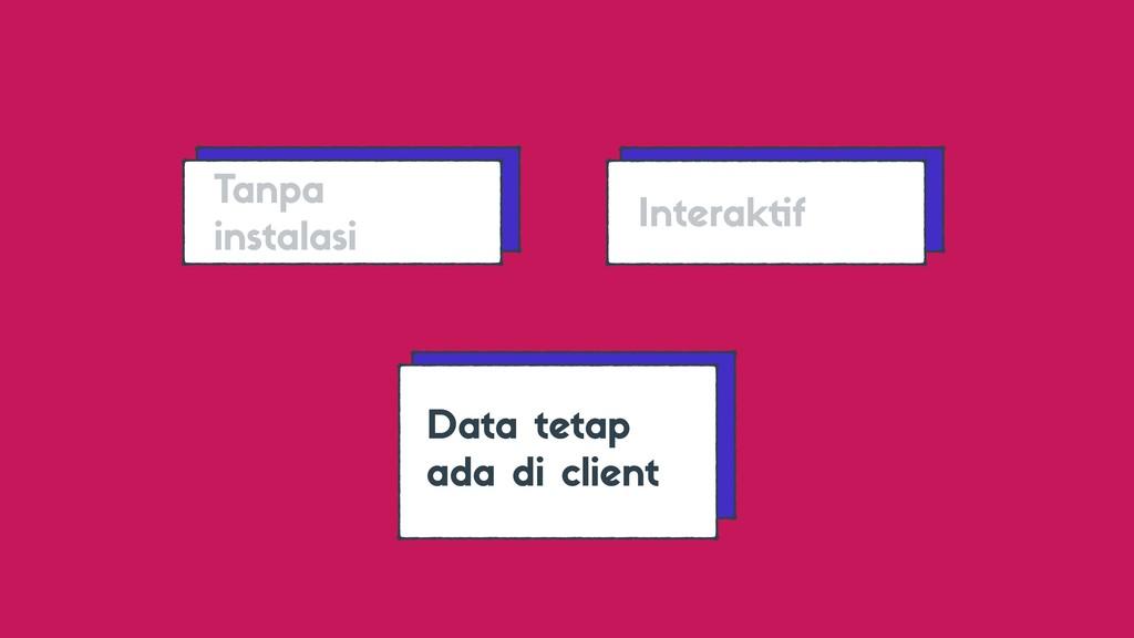 Tanpa instalasi Interaktif Data tetap ada di li...