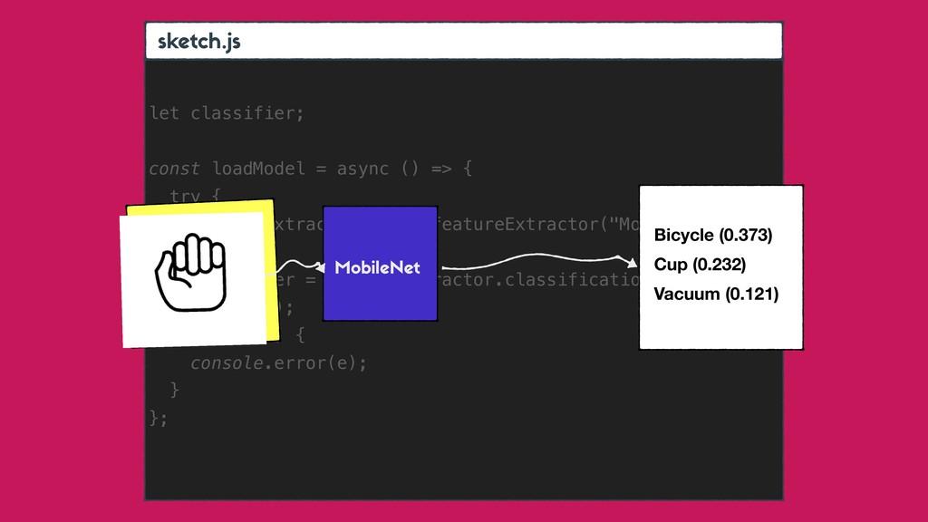 sket h.js let classifier; const loadModel = asy...