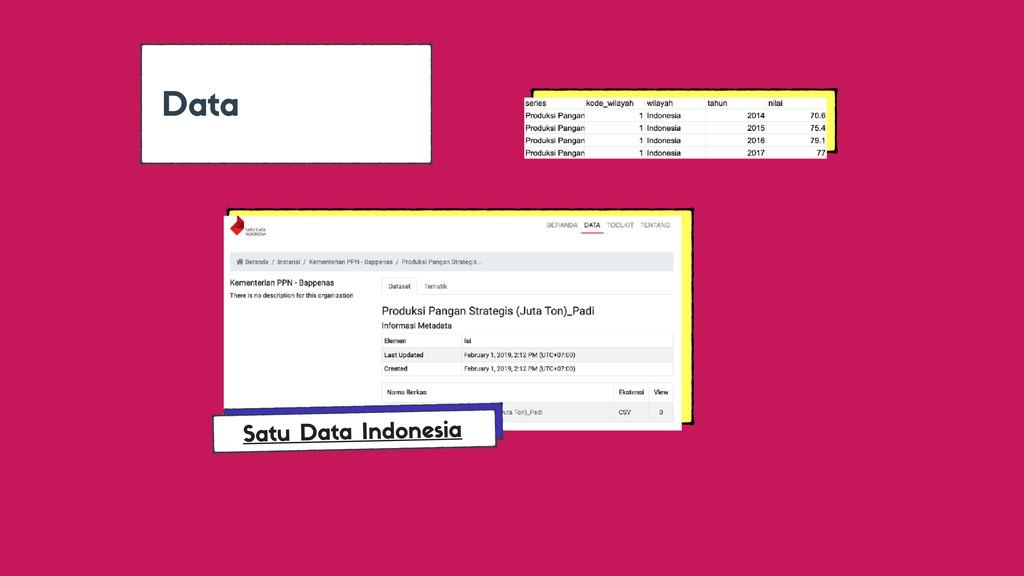 Data Satu Data Indonesia