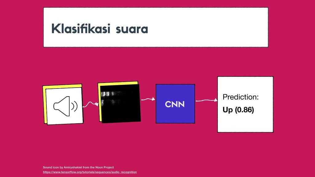 Klasifikasi suara NN Prediction:  Up (0.86) Soun...