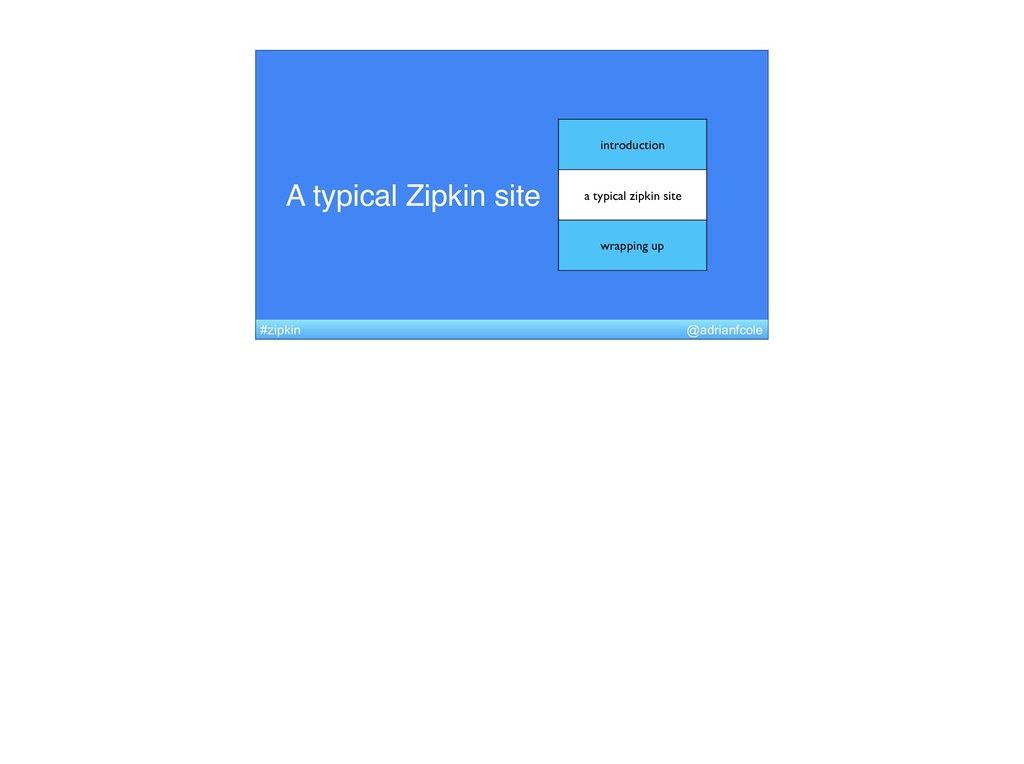 A typical Zipkin site introduction a typical zi...