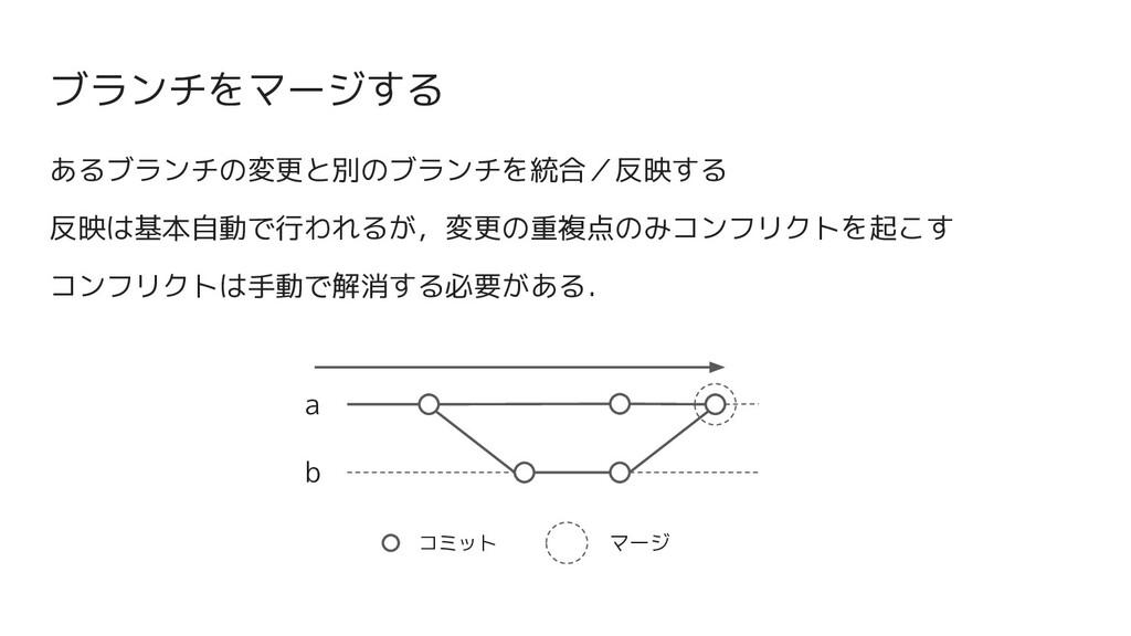 ブランチをマージする a b コミット マージ あるブランチの変更と別のブランチを統合/反映す...