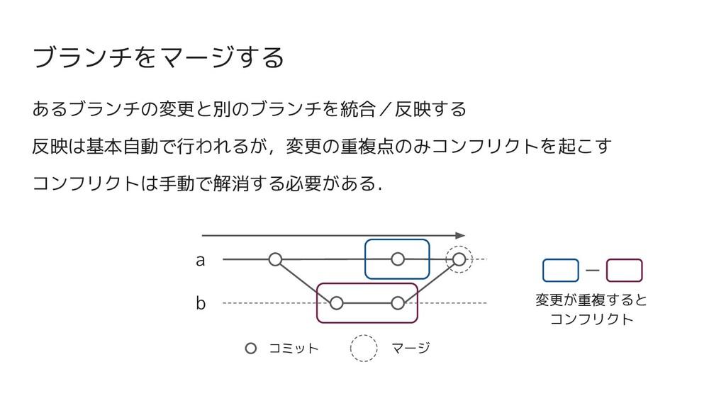 ブランチをマージする あるブランチの変更と別のブランチを統合/反映する 反映は基本自動で行われ...
