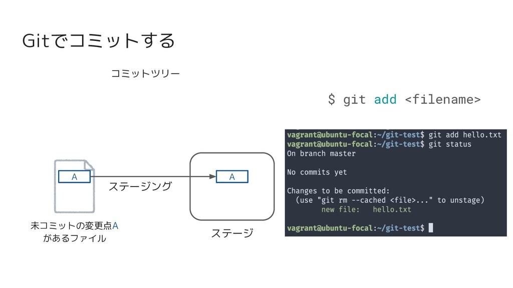 Gitでコミットする 未コミットの変更点A があるファイル ステージ A A ステージング $...