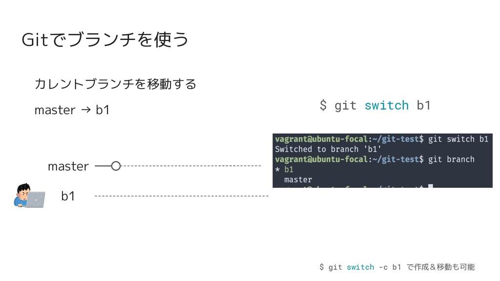 Gitでブランチを使う master b1 カレントブランチを移動する master → b1...