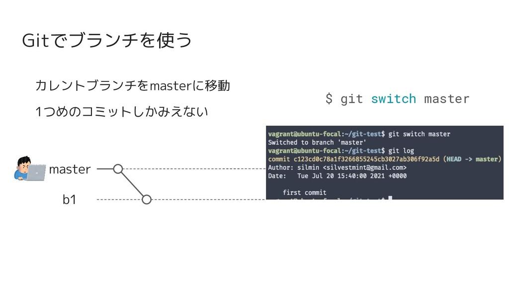 Gitでブランチを使う master b1 カレントブランチをmasterに移動 1つめのコミ...