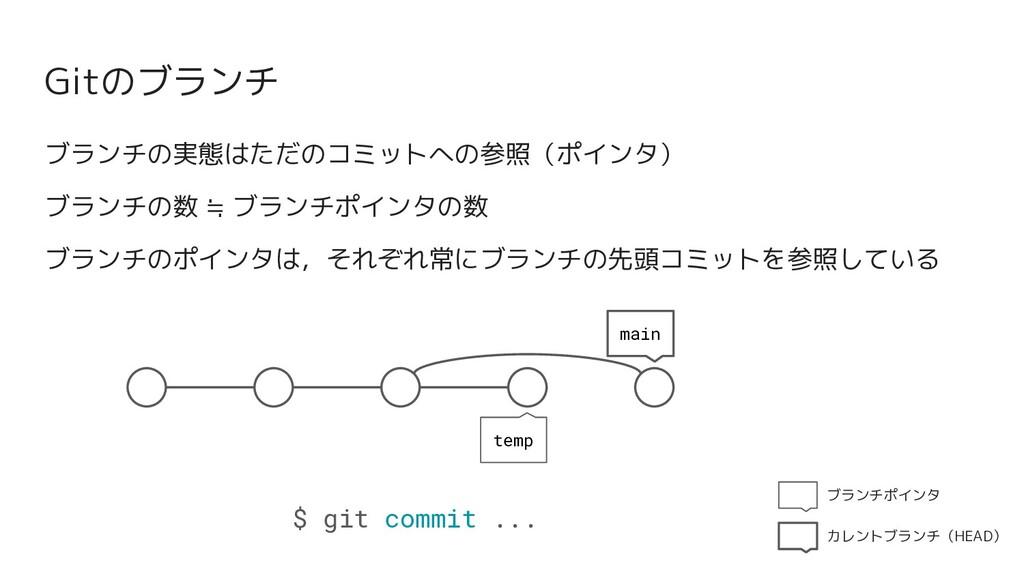 Gitのブランチ temp main ブランチポインタ カレントブランチ(HEAD) $ gi...
