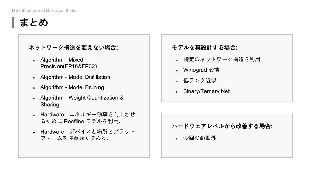 Data Strategy and Operation Center まとめ ネットワーク構造...