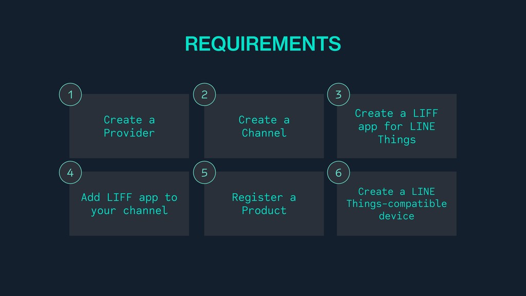 REQUIREMENTS Create a LINE Things-compatible de...