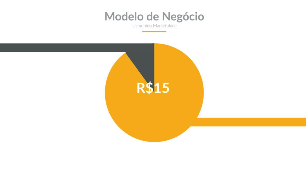 R$15 Modelo de Negócio Uzmenino Marketplace
