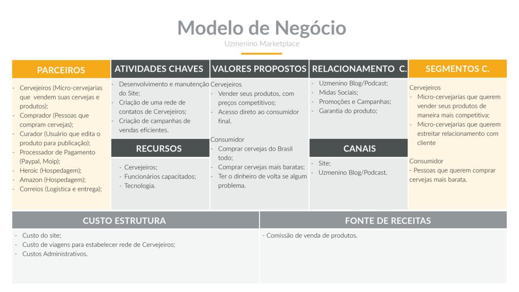 Modelo de Negócio Uzmenino Marketplace - Cervej...