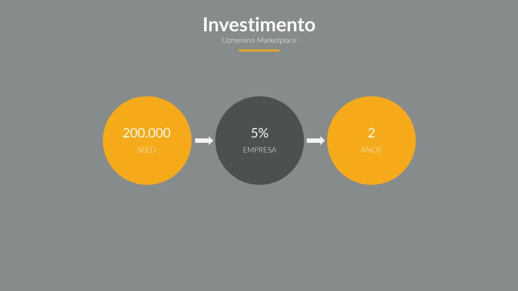 Investimento Uzmenino Marketplace 5% EMPRESA 2 ...