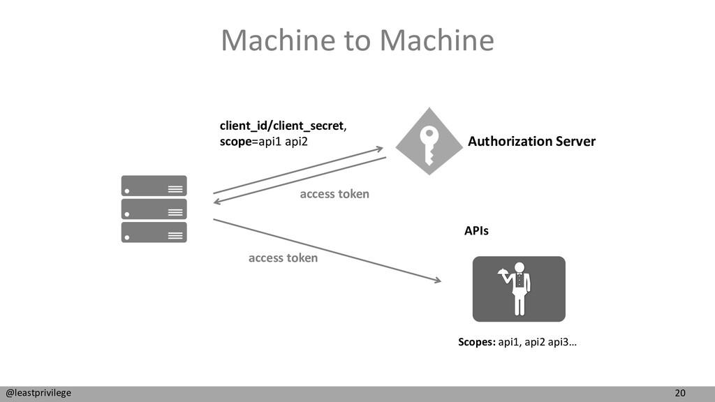 20 @leastprivilege Machine to Machine APIs Auth...