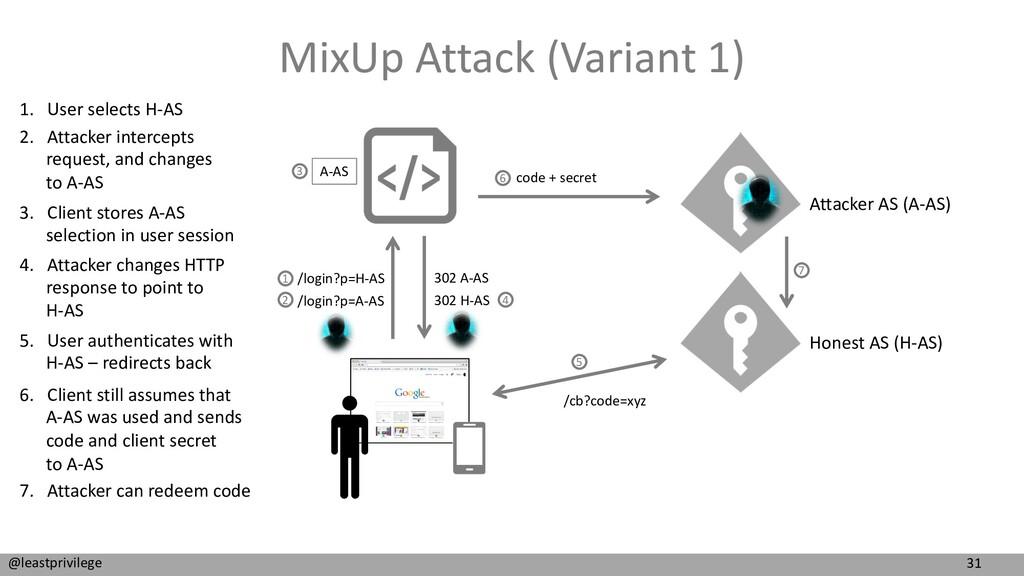 31 @leastprivilege MixUp Attack (Variant 1) Att...