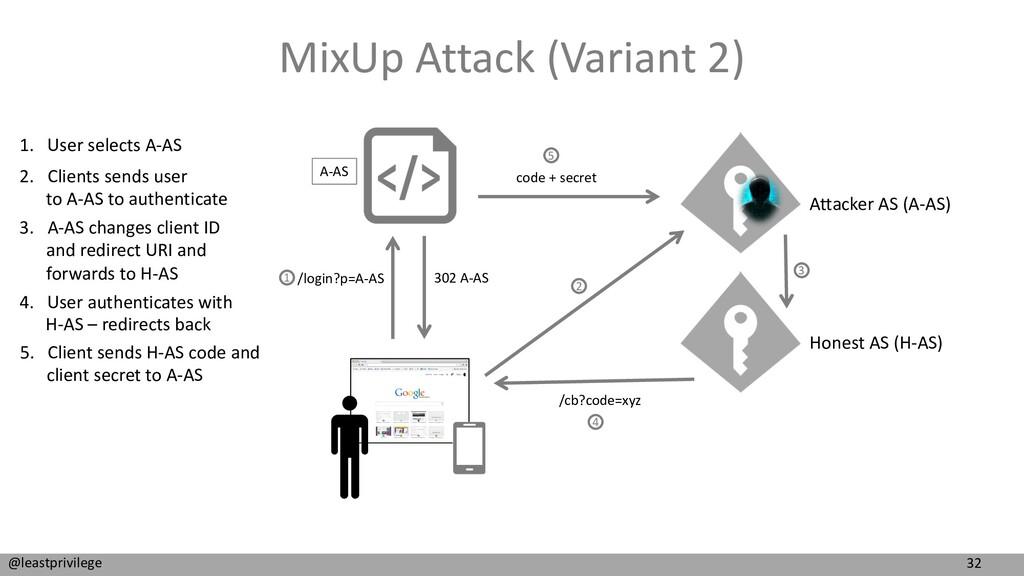 32 @leastprivilege MixUp Attack (Variant 2) Att...