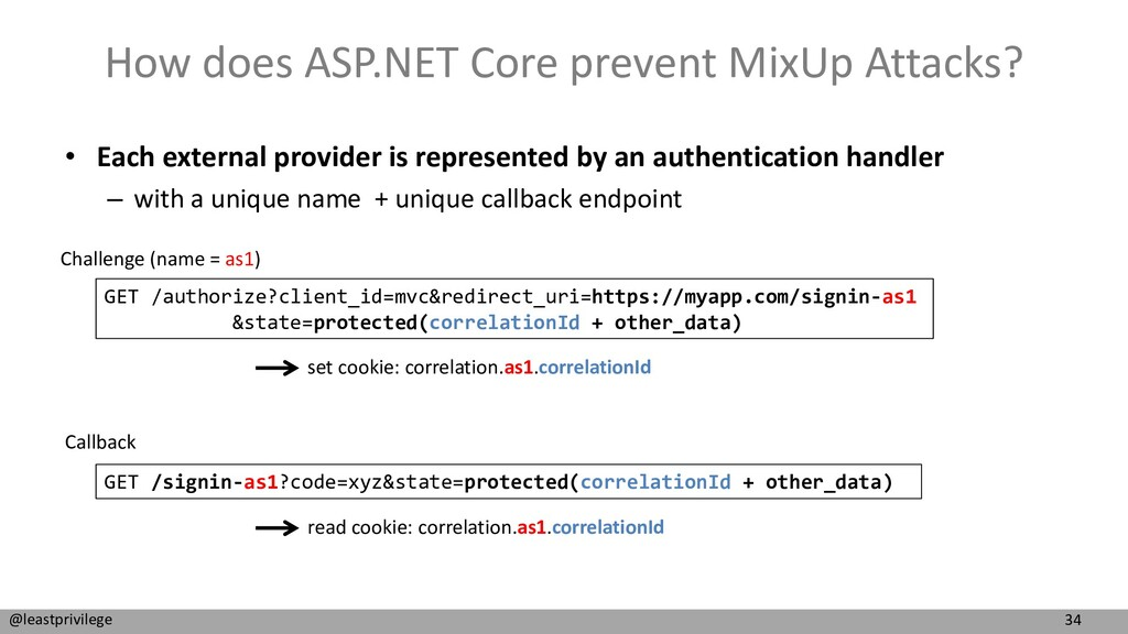 34 @leastprivilege How does ASP.NET Core preven...