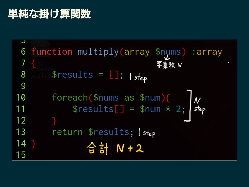 単純な掛け算関数