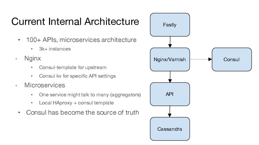 Current Internal Architecture • 100+ APIs, micr...