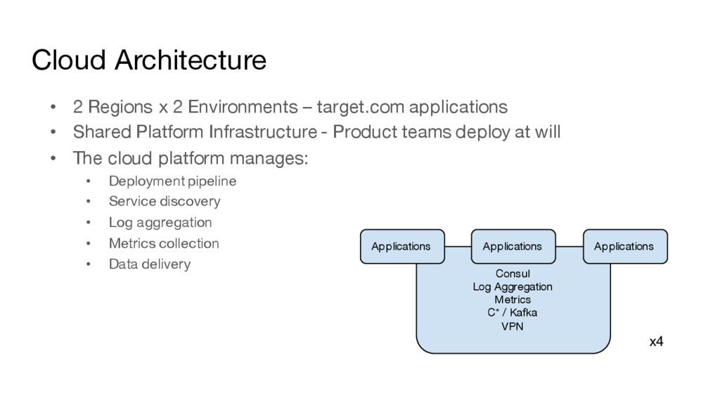 Cloud Architecture • 2 Regions x 2 Environments...