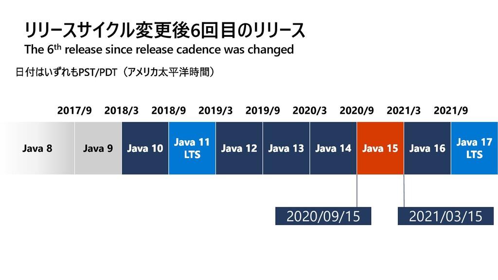 リリースサイクル変更後6回⽬のリリース The 6th release since relea...
