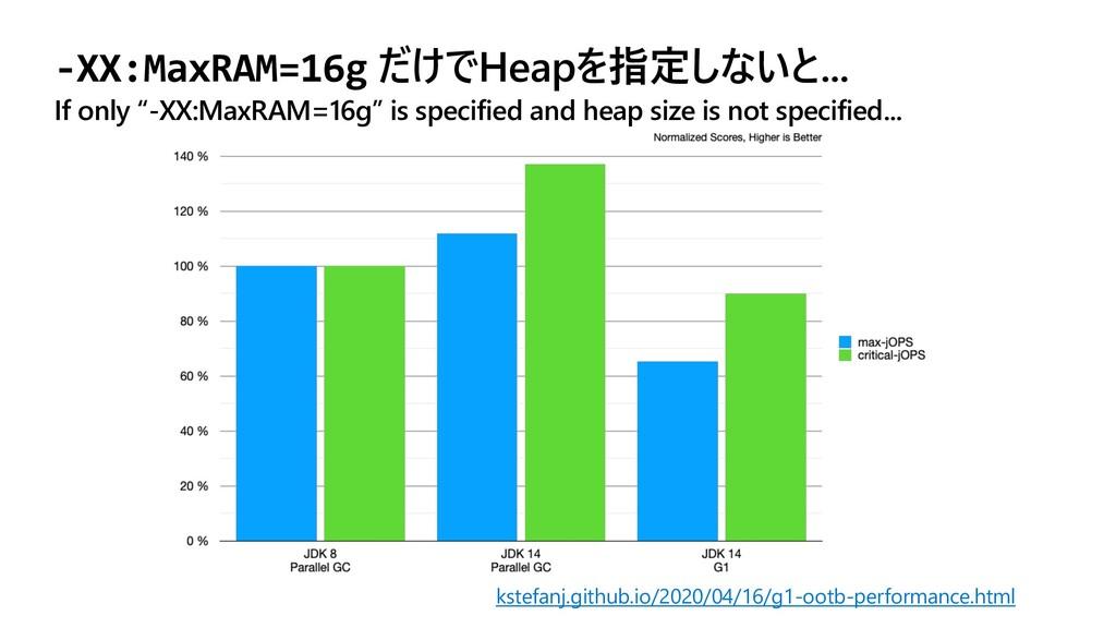 "-XX:MaxRAM=16g だけでHeapを指定しないと... If only ""-XX:M..."