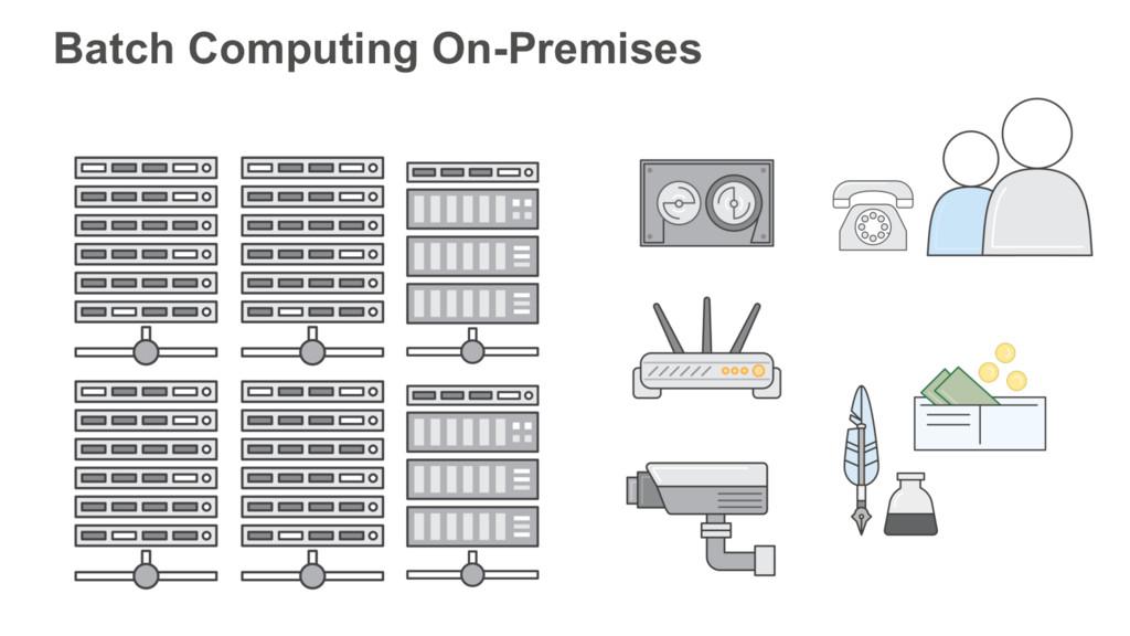 Batch Computing On-Premises