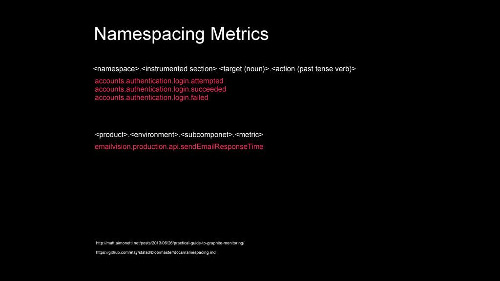 Namespacing Metrics https://github.com/etsy/sta...