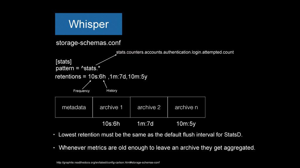 storage-schemas.conf Whisper http://graphite.re...