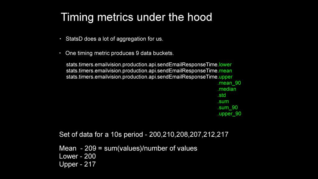 Timing metrics under the hood Mean - 209 = sum(...