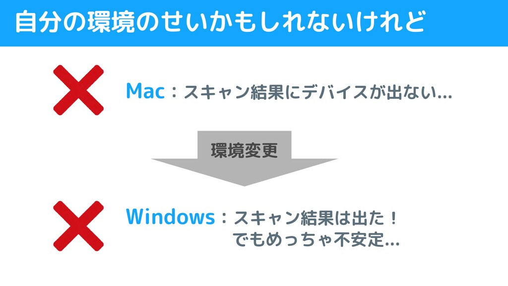 自分の環境のせいかもしれないけれど Mac:スキャン結果にデバイスが出ない... Window...