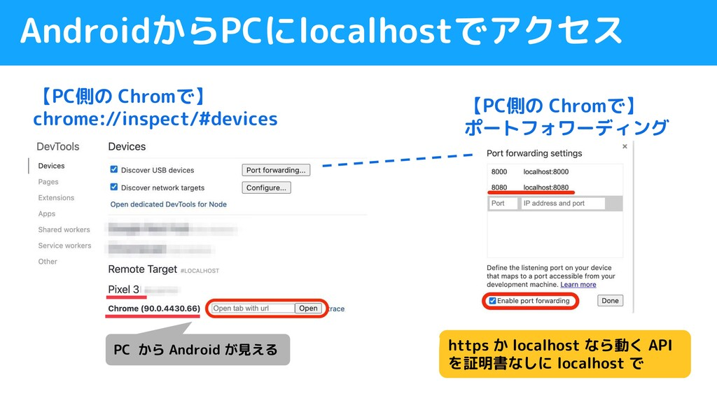 AndroidからPCにlocalhostでアクセス PC から Android が見える 【...